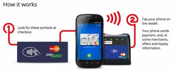 iPhone 5S: настало время технологии NFC