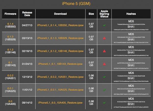 Apple подписывала iOS 6.0.x