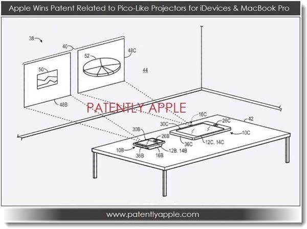 patent_proector