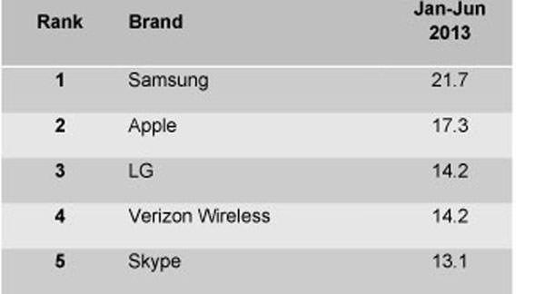 tech_brands