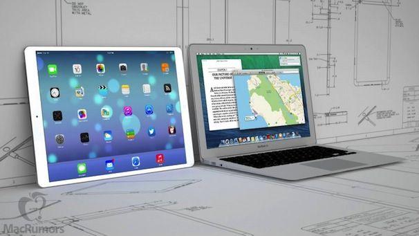 12,9 дюймовый iPad