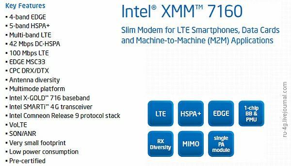 Intel_LTE