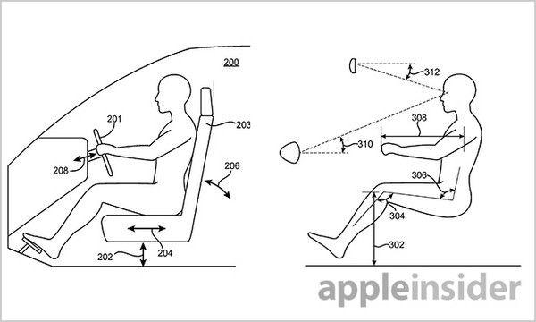 Apple патентует систему управления параметрами автомобиля