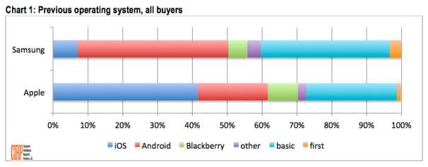 apple-cirp-buyers