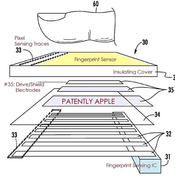 патент на отпечатки пальцев