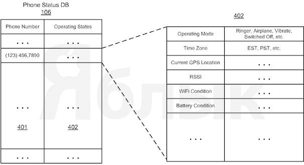 apple_patent-iphone-status-sharing-system-yablyk