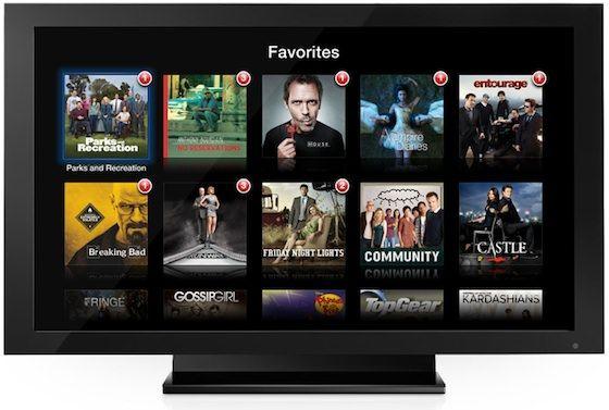 Телевидение от Apple
