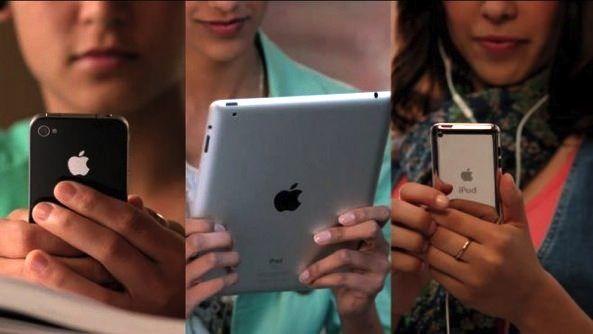 Использование iPhone и iPad