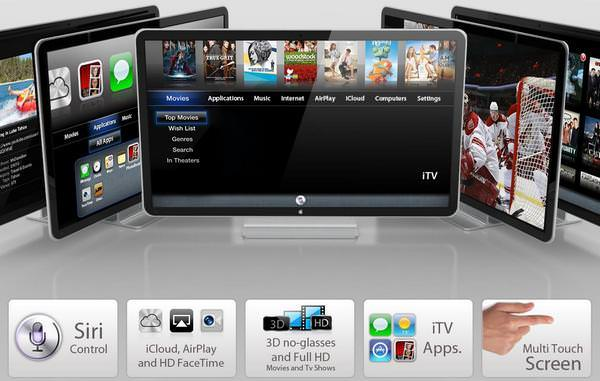 Apple TV на основе чипа A7