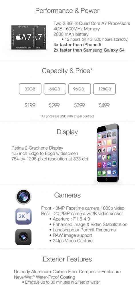 iphone6-tech