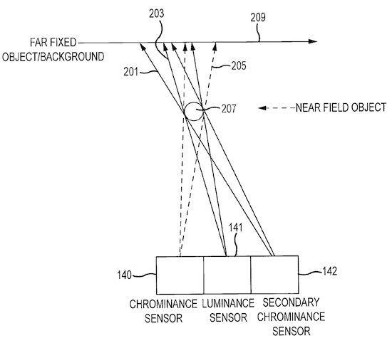 патент Apple на фотокамеру