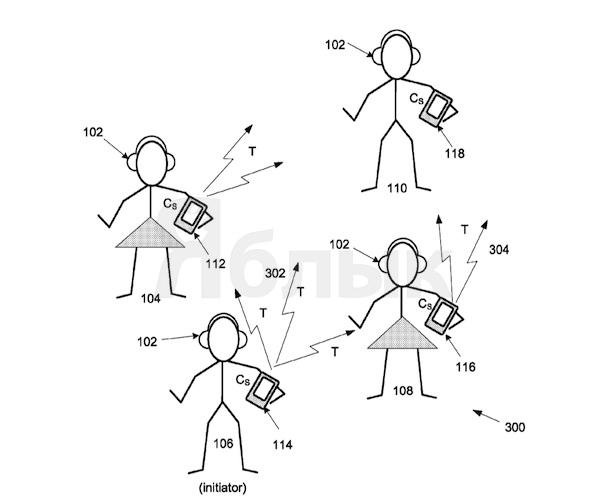 беззвучные дискотеки патент apple