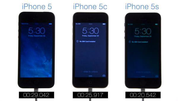 iPhone 5S, iPhone 5C, iPhone 5