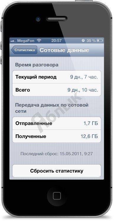 cellular_data_2