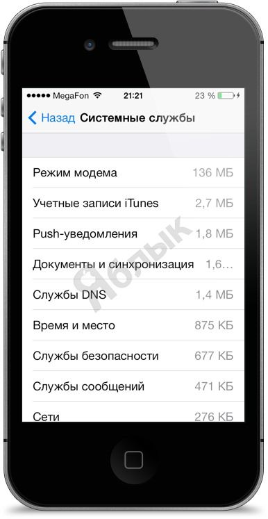 cellular_data_4