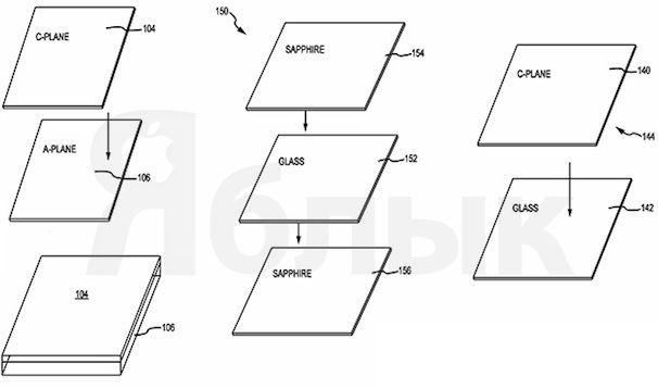 патент Apple на сапфировые устройства