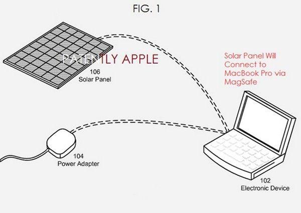 Apple получила патент