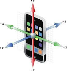 акселерометр в iPhone