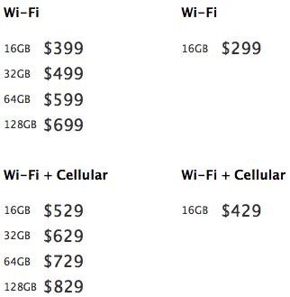 iPad-mini-with-Retina-display-capacity-and-price