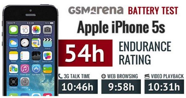 аккумуляторы iPhone 5S, iPhone 5C