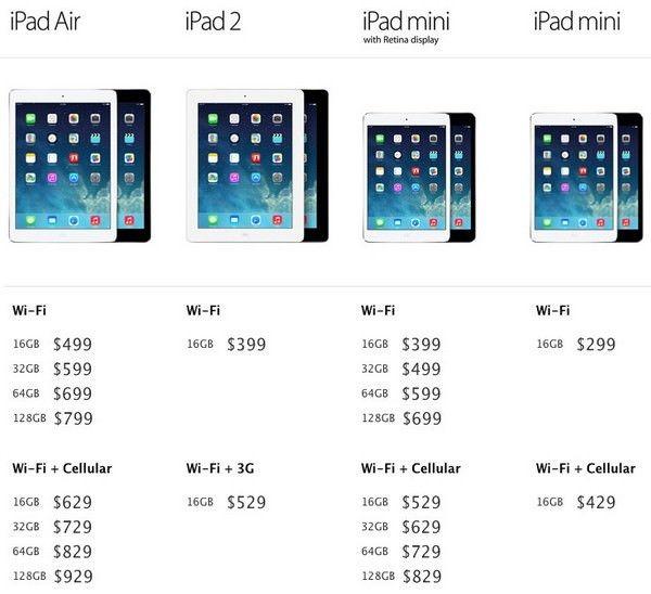 ipad-2 ipad air сравнение цен