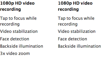 ipad-mini-retina-display-VIDEO-RECORDING