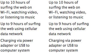 ipad-mini-retina-display-battery-life