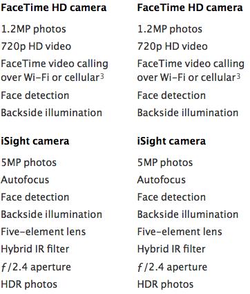 ipad-mini-retina-display-cameras