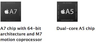 ipad-mini-retina-display-chip