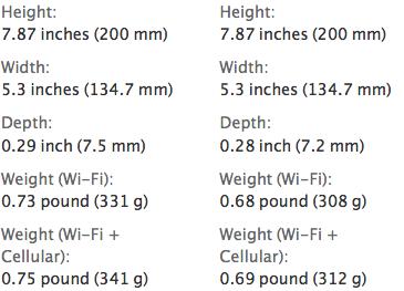 ipad-mini-retina-display-dimensions-and-weight
