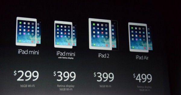 Apple смогла удивить пользователей