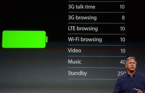 продолжительность работы батареи iPhone 5s