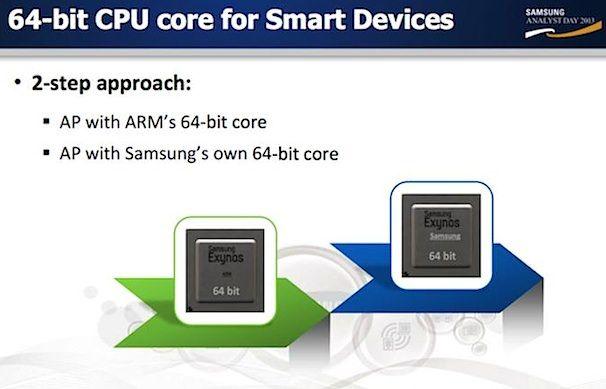 Samsung 64-битный процессор