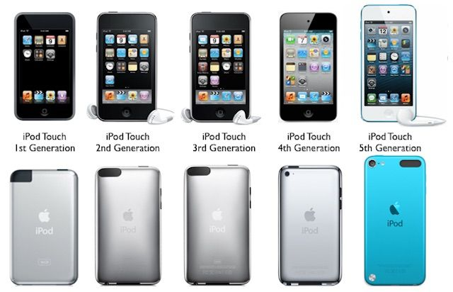 all-ipod-touch