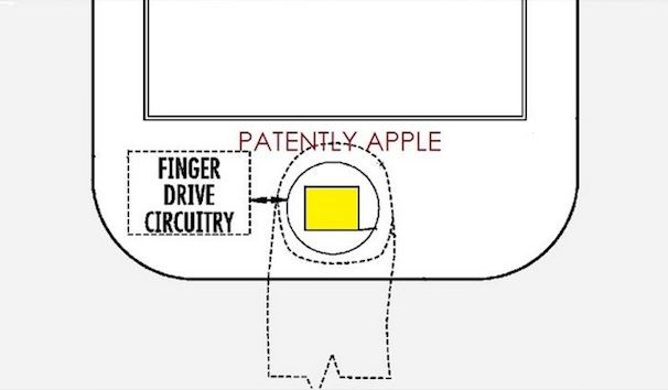 apple патент touch id