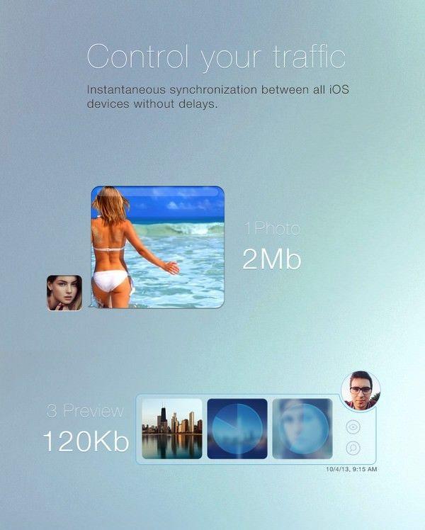 Сообщения OS X