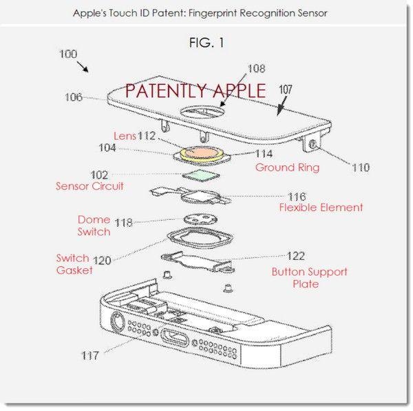 Apple патентует новую технологию Touch ID