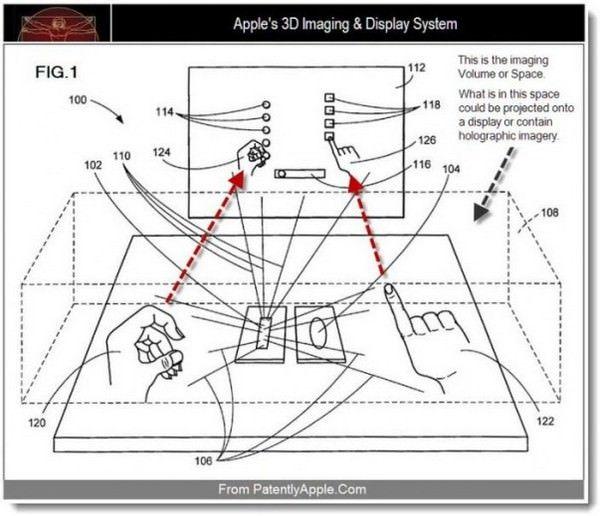 Apple купила несколько патентов компании PrimeSense