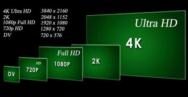 4К мониторы от Sharp