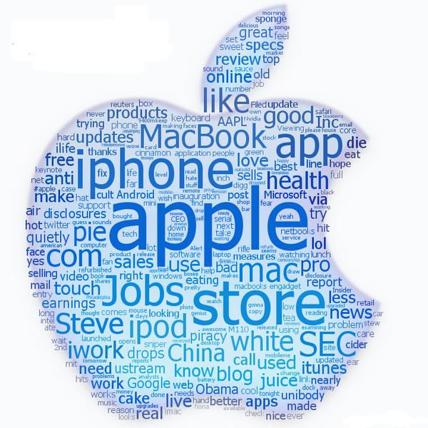 Покупка Topsy предоставила Apple аналитические возможности