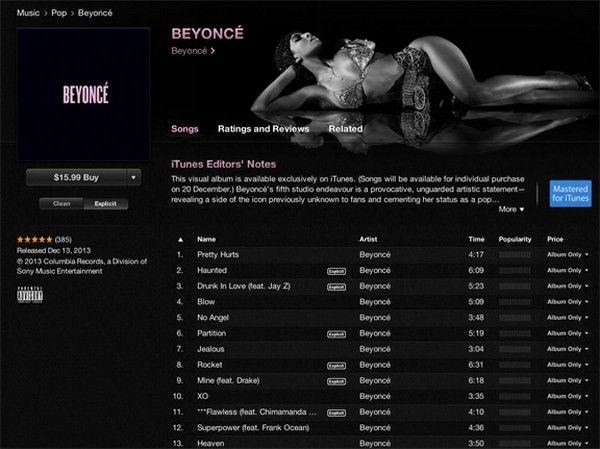 Новый альбом Бейонсе стал рекордсменом