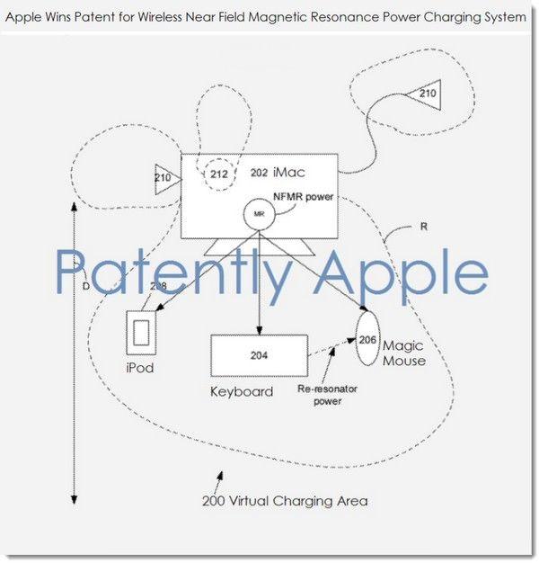 Пополнение портфеля патентов Apple