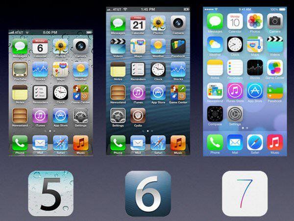 78% владельцев iГаджетов используют iOS 7