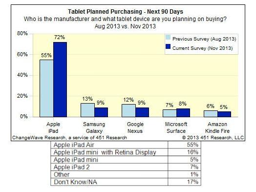 покупатель iPad