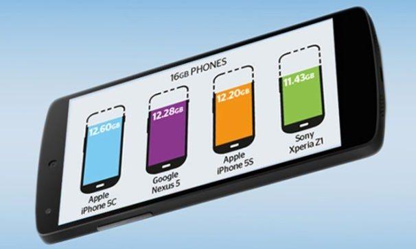 16gb smartfon