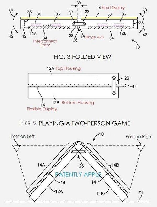 Apple патентует складные гаджеты