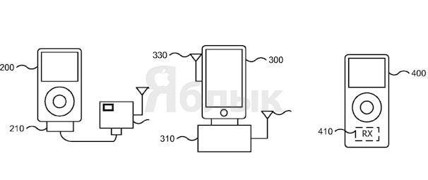 apple-patent