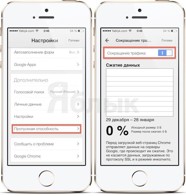 google chrome для iphone ipad yablyk