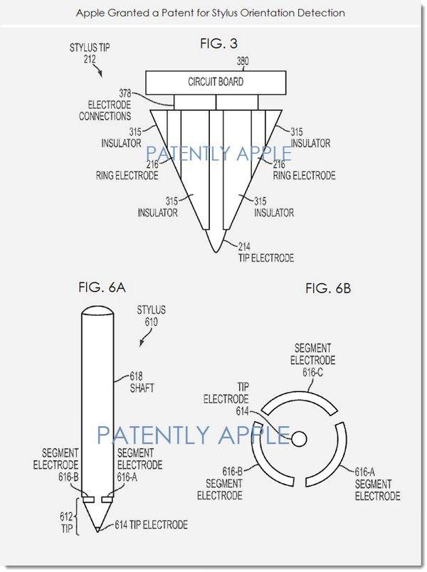 Apple патентует технологию определения ориентации стилуса