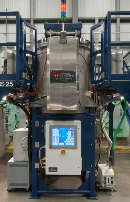 оборудование для производства сапфирового стекла